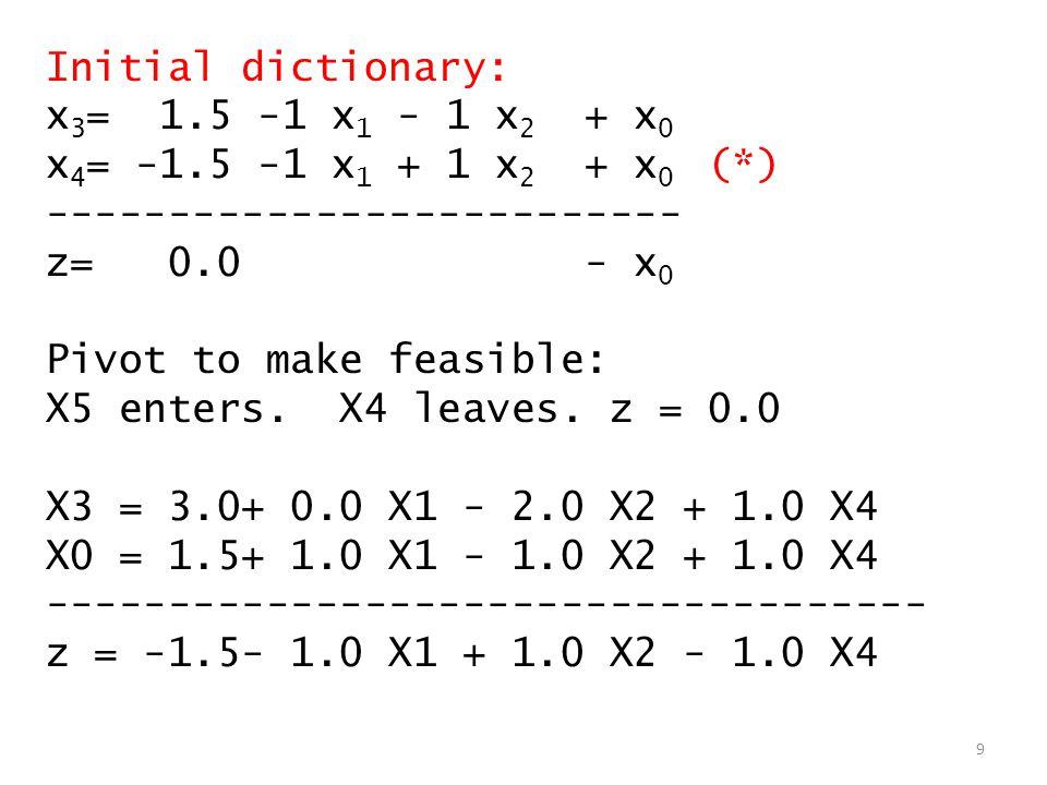 Initial dictionary: x 3 = 1.5 -1 x 1 - 1 x 2 + x 0 x 4 = -1.5 -1 x 1 + 1 x 2 + x 0 (*) -------------------------- z= 0.0 - x 0 Pivot to make feasible: X5 enters.