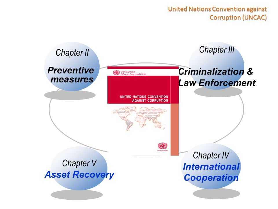 United Nations Convention against Corruption (UNCAC) Chapter II Preventive measures Chapter IV International Cooperation Chapter V Asset Recovery Chap