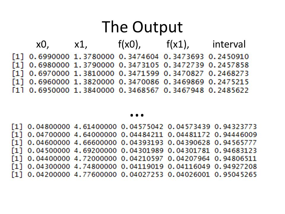 The Output … x0, x1, f(x0), f(x1), interval
