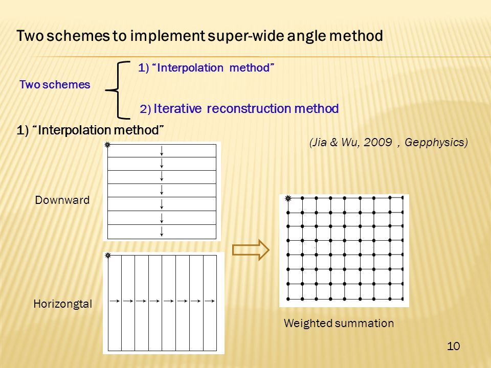 Two schemes to implement super-wide angle method Downward Horizongtal Weighted summation (Jia & Wu, 2009 , Gepphysics) 10 Two schemes 1) Interpolation method 2) Iterative reconstruction method 1) Interpolation method