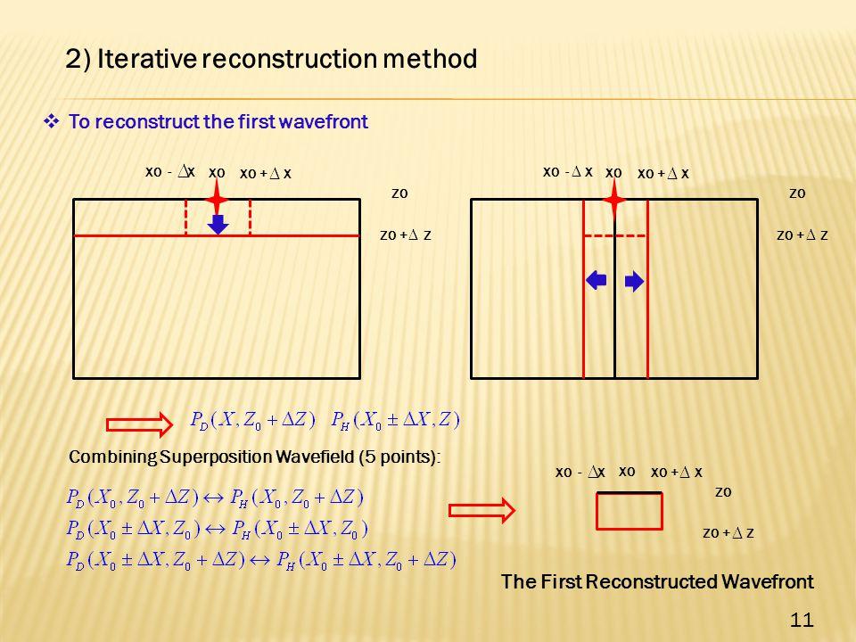 2) Iterative reconstruction method 11 X0 + X Z0 + Z Z0 X0 - X X0 X0 + X Z0 + Z Z0 X0 - X X0 Combining Superposition Wavefield (5 points): X0 + XX0 - X X0 Z0 + Z Z0 The First Reconstructed Wavefront  To reconstruct the first wavefront