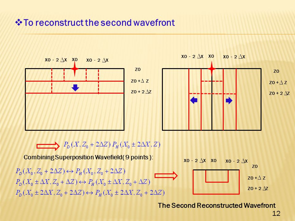12 Z0 + Z Z0 X0 - 2 X X0 Combining Superposition Wavefield( 9 points ): The Second Reconstructed Wavefront  To reconstruct the second wavefront Z0 + 2 Z X0 - 2 X X0 X0 - 2 X Z0 + Z Z0 Z0 + 2 Z Z0 + Z Z0 Z0 + 2 Z X0 - 2 X X0 X0 - 2 X