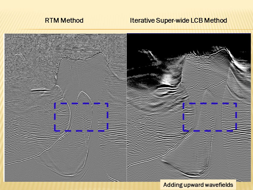 RTM MethodIterative Super-wide LCB Method Adding upward wavefields