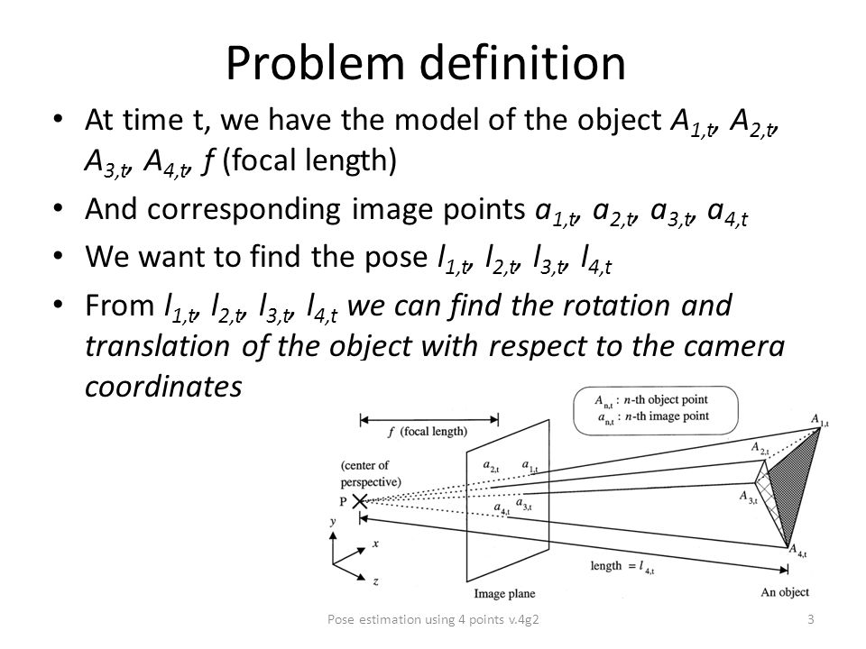 Problem definition At time t, we have the model of the object A 1,t, A 2,t, A 3,t, A 4,t, f (focal length) And corresponding image points a 1,t, a 2,t, a 3,t, a 4,t We want to find the pose l 1,t, l 2,t, l 3,t, l 4,t From l 1,t, l 2,t, l 3,t, l 4,t we can find the rotation and translation of the object with respect to the camera coordinates Pose estimation using 4 points v.4g23