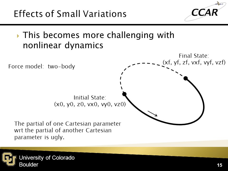 University of Colorado Boulder  This becomes more challenging with nonlinear dynamics 15 Force model: two-body Initial State: (x0, y0, z0, vx0, vy0, vz0) Final State: (xf, yf, zf, vxf, vyf, vzf) The partial of one Cartesian parameter wrt the partial of another Cartesian parameter is ugly.