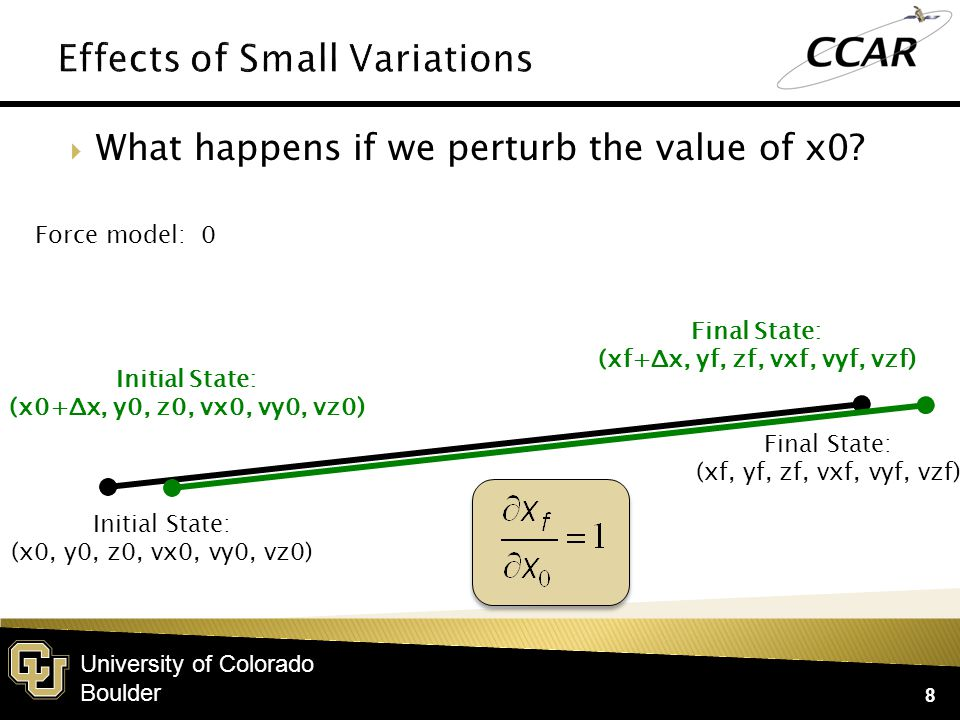 University of Colorado Boulder  What happens if we perturb the value of x0.