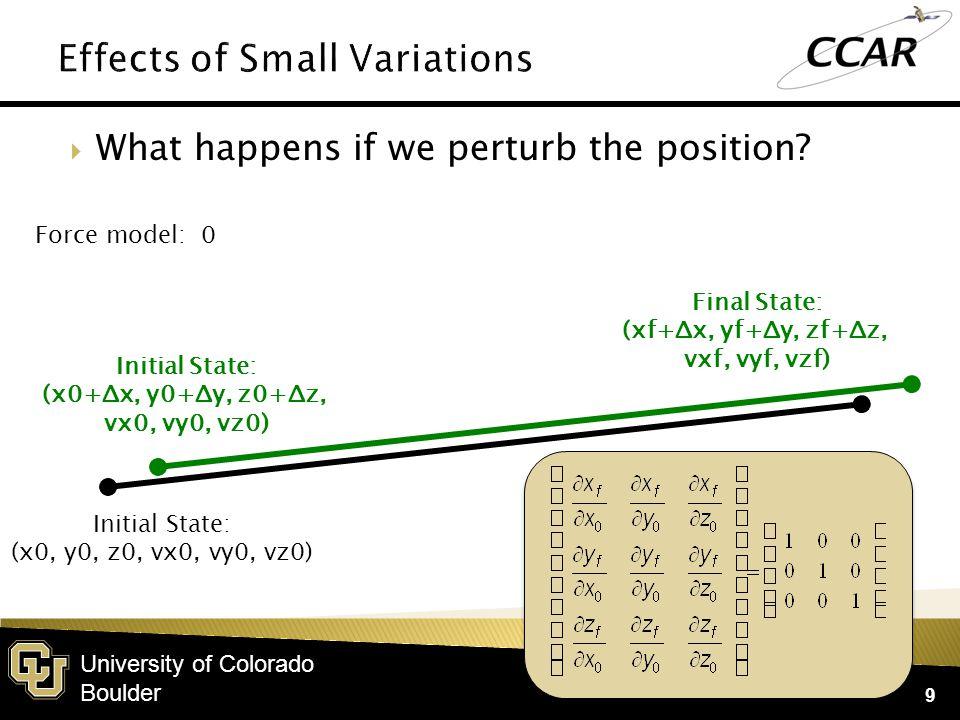 University of Colorado Boulder  What happens if we perturb the position.