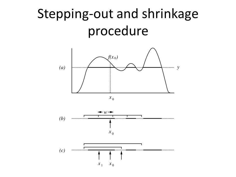 Stepping-out and shrinkage procedure