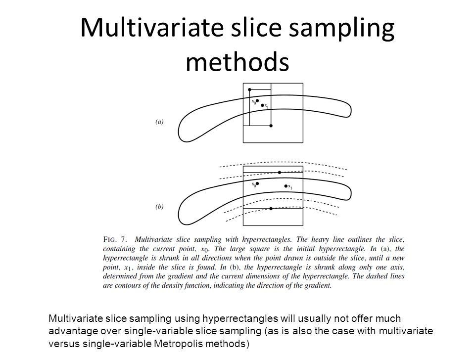 Multivariate slice sampling methods Multivariate slice sampling using hyperrectangles will usually not offer much advantage over single-variable slice sampling (as is also the case with multivariate versus single-variable Metropolis methods)