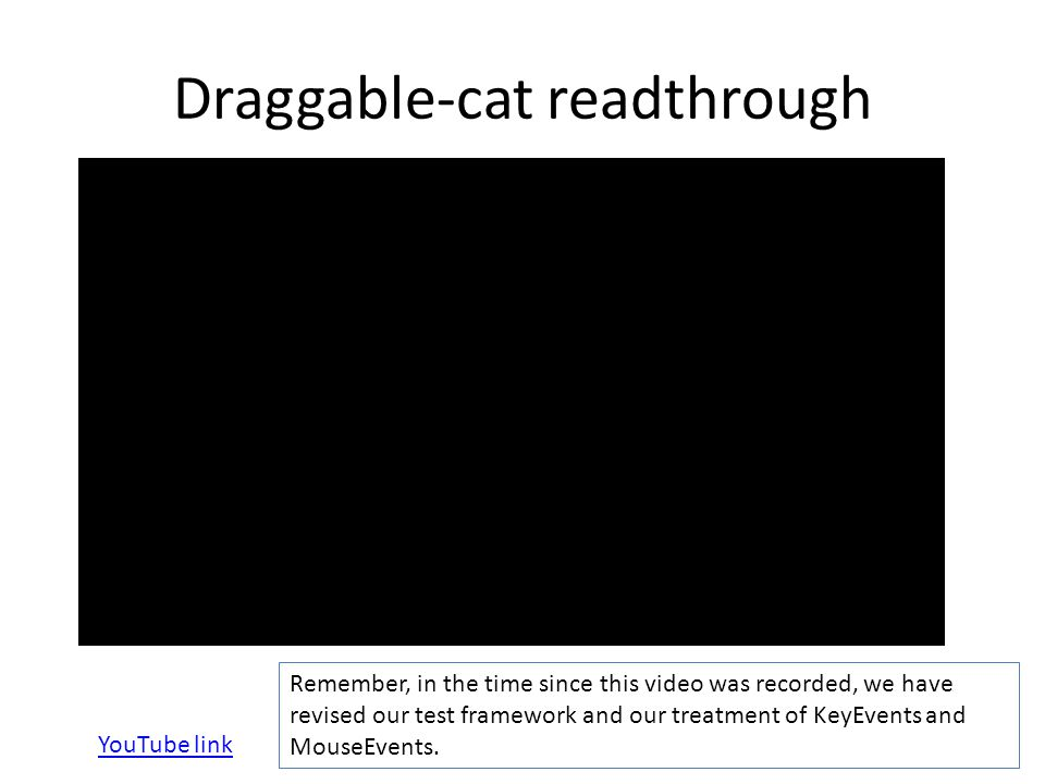Draggable-cat readthrough Remember, in the time since this video was recorded, we have revised our test framework and our treatment of KeyEvents and MouseEvents.