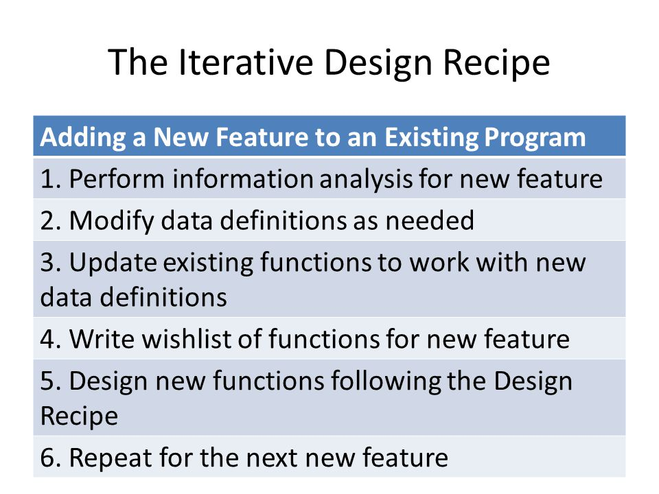 The Iterative Design Recipe Adding a New Feature to an Existing Program 1.
