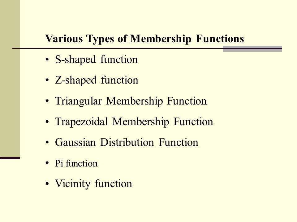 Various Types of Membership Functions S-shaped function Z-shaped function Triangular Membership Function Trapezoidal Membership Function Gaussian Dist
