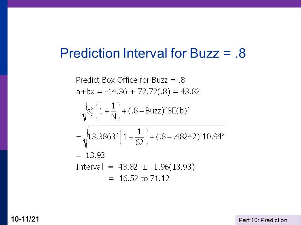 Part 10: Prediction 10-11/21 Prediction Interval for Buzz =.8