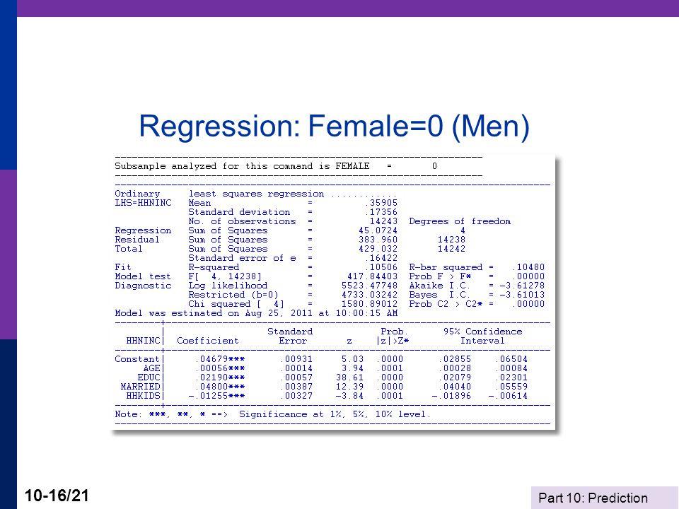Part 10: Prediction 10-16/21 Regression: Female=0 (Men)