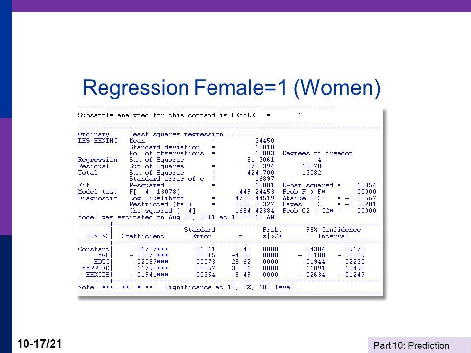 Part 10: Prediction 10-17/21 Regression Female=1 (Women)