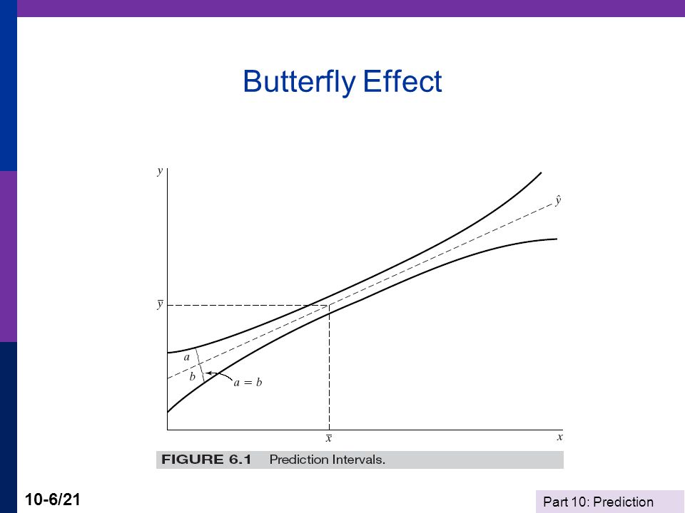 Part 10: Prediction 10-6/21 Butterfly Effect