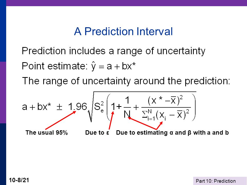 Part 10: Prediction 10-8/21 A Prediction Interval The usual 95% Due to ε Due to estimating α and β with a and b