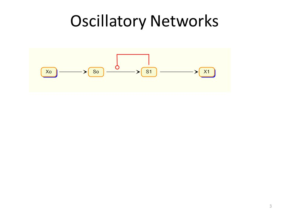 Oscillatory Systems Resilient circadian oscillator revealed in individual cyanobacteria Irina Mihalcescu, Weihong Hsing & Stanislas Leibler, Nature 430, 81-85 (1 July 2004) Natural Oscillatory Networks Hoffmann, A., Levchenko, A., Scott, M.L.