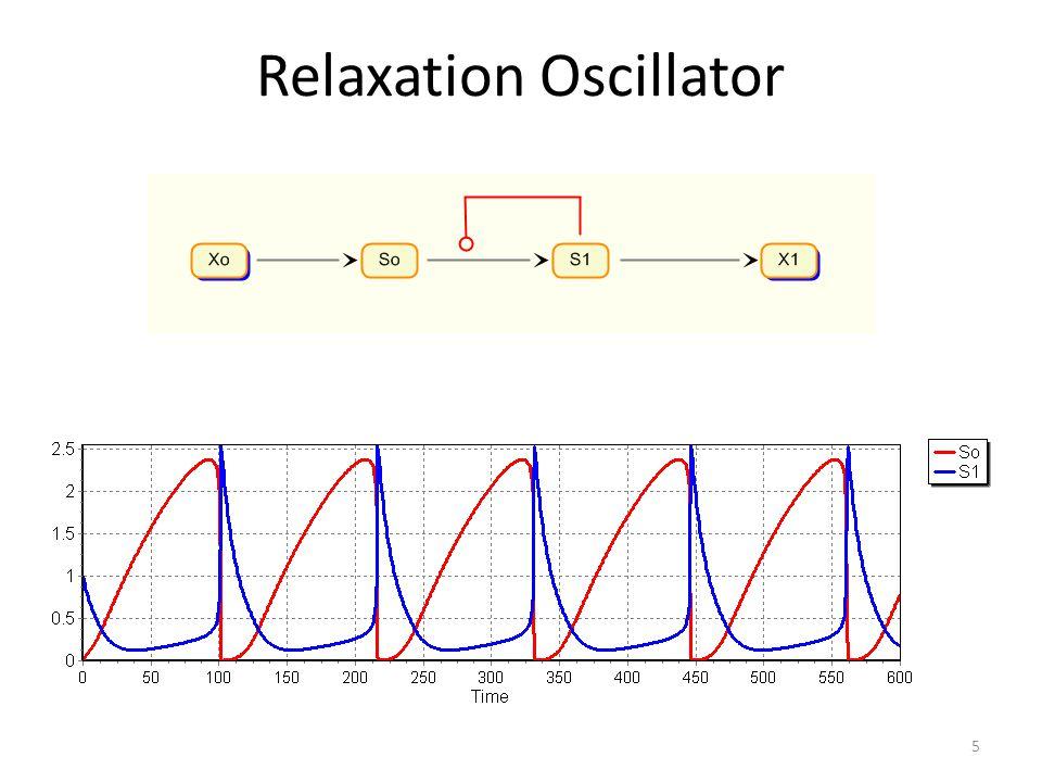 Relaxation Oscillator 5