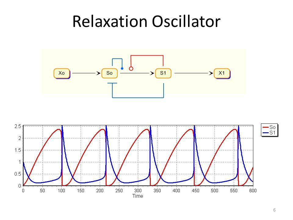 Evolution of an Oscillator