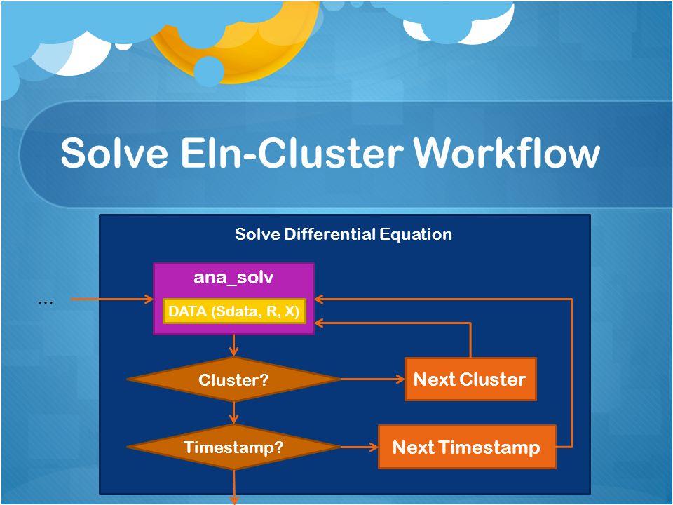Solve Eln-Cluster Workflow Solve Differential Equation ana_solv DATA (Sdata, R, X) Next Cluster Next Timestamp Cluster? Timestamp? …