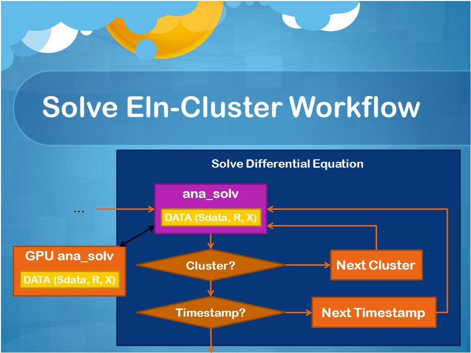 Solve Eln-Cluster Workflow Solve Differential Equation ana_solv DATA (Sdata, R, X) Next Cluster Next Timestamp Cluster? Timestamp? … GPU ana_solv DATA