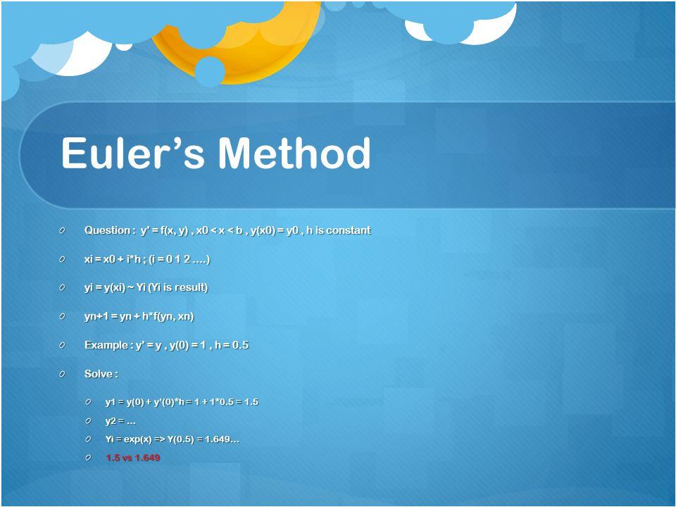 Euler's Method Question : y' = f(x, y), x0 < x < b, y(x0) = y0, h is constant xi = x0 + i*h ; (i = 0 1 2 ….) yi = y(xi) ~ Yi (Yi is result) yn+1 = yn