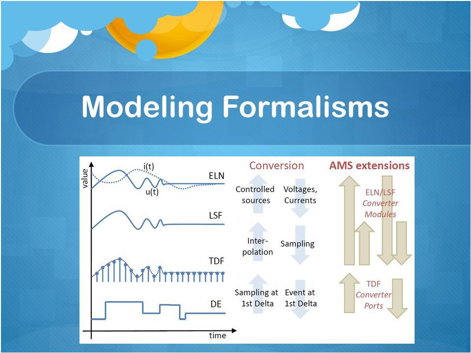 Modeling Formalisms