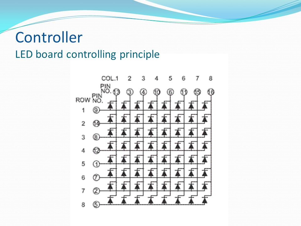 Controller LED board controlling principle