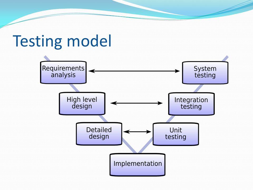 Testing model