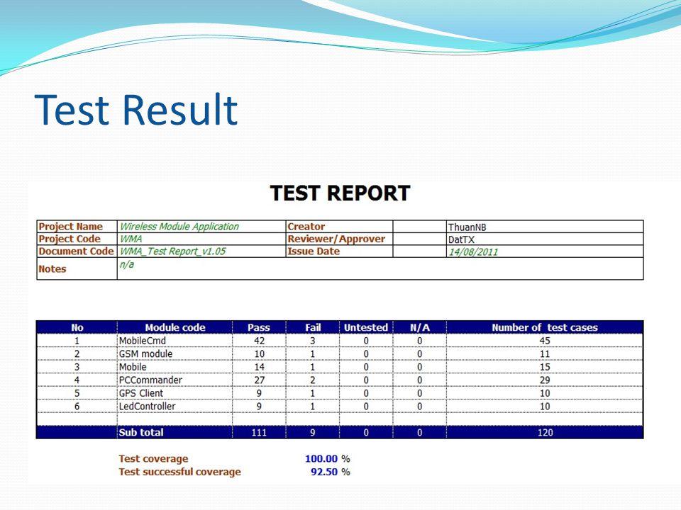 Test Result