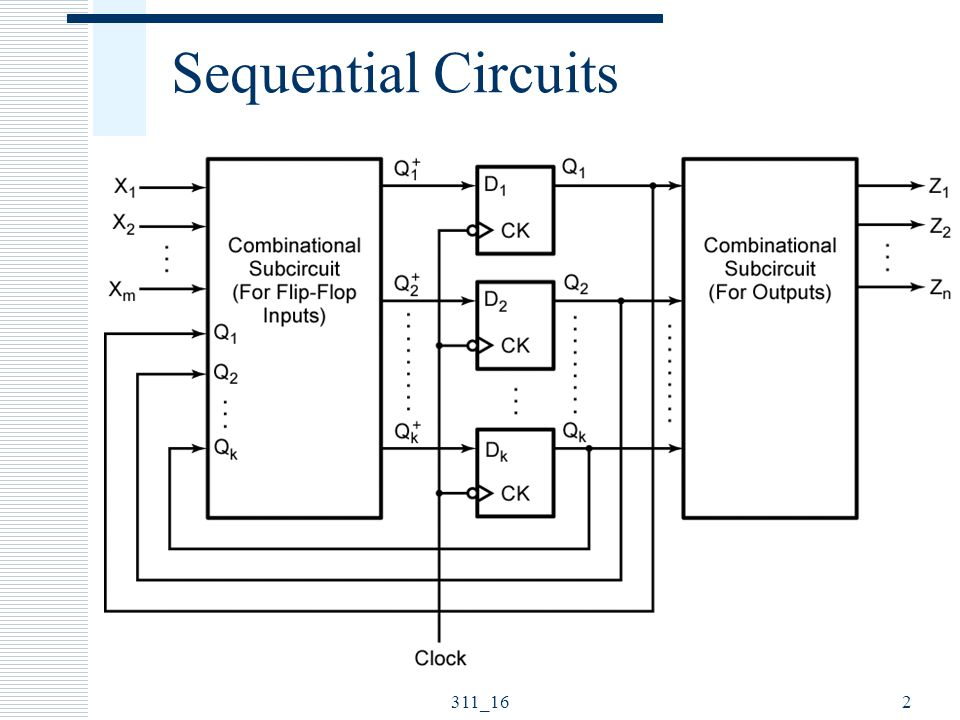 3 Design Example  2-bit Variable Counter X1X0FunctionEx.