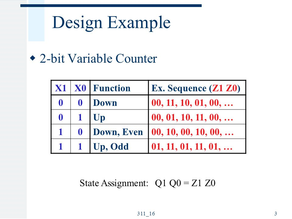 3 Design Example  2-bit Variable Counter X1X0FunctionEx. Sequence (Z1 Z0) 00Down00, 11, 10, 01, 00, … 01Up00, 01, 10, 11, 00, … 10Down, Even00, 10, 0