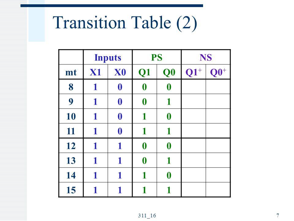 311_167 Transition Table (2) InputsPSNS mtX1X0Q1Q0Q1 + Q0 + 81000 91001 101010 111011 121100 131101 141110 151111