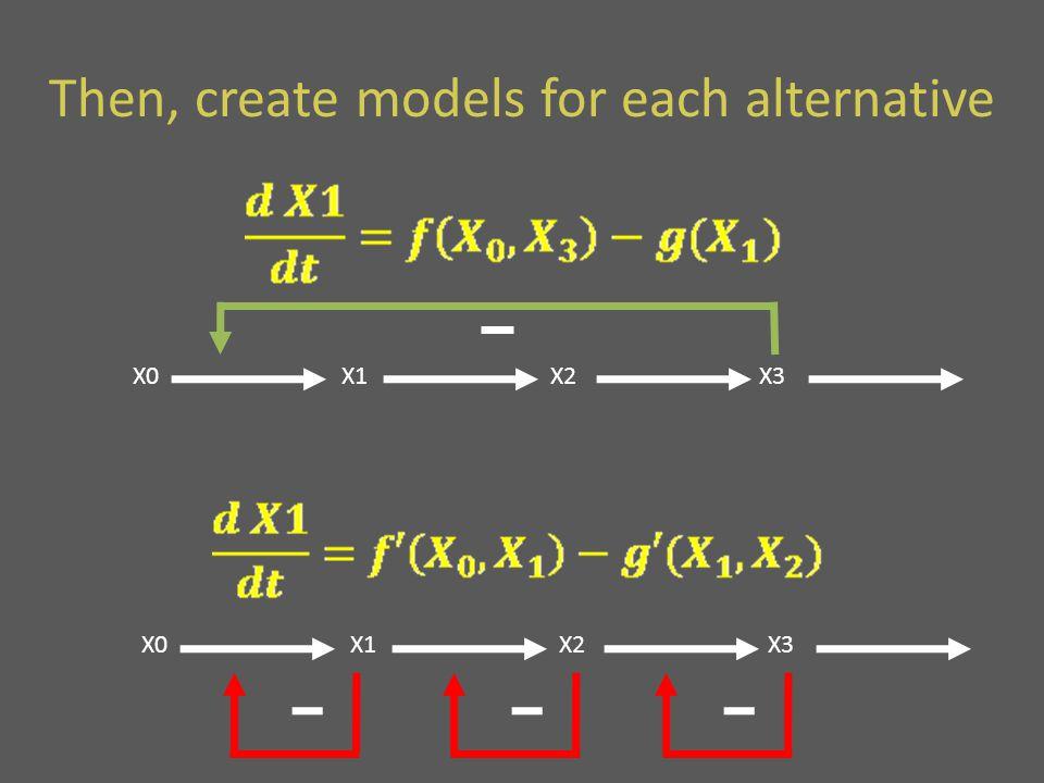 Then, create models for each alternative X0X1X2X3