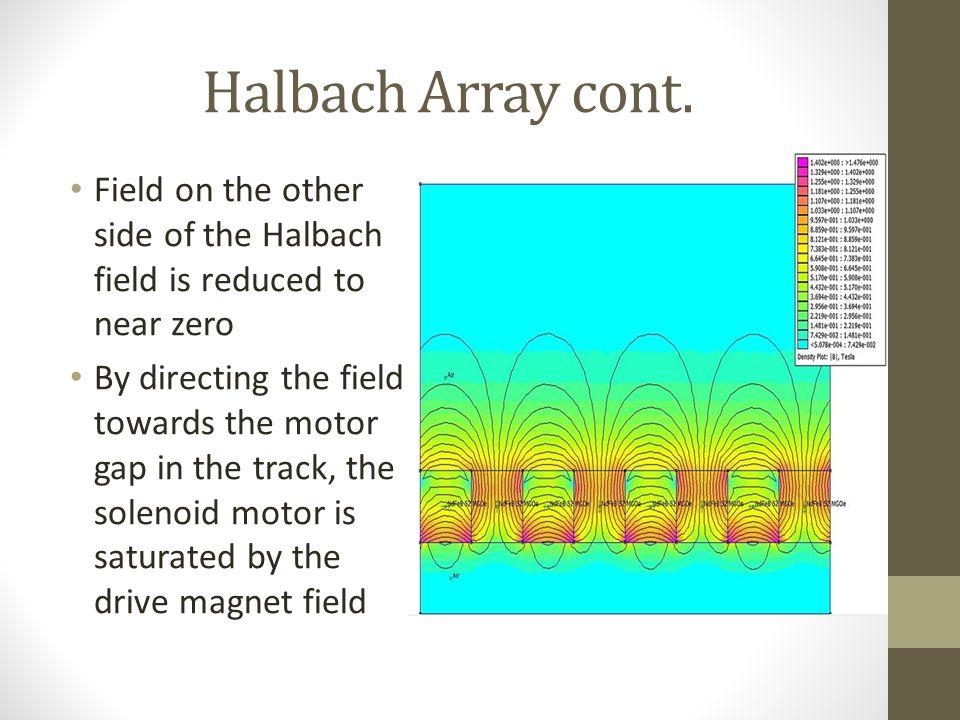 Halbach Array cont.
