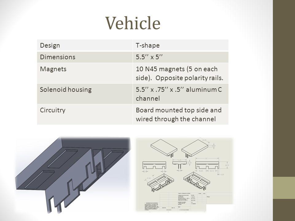 Vehicle DesignT-shape Dimensions5.5'' x 5'' Magnets10 N45 magnets (5 on each side).