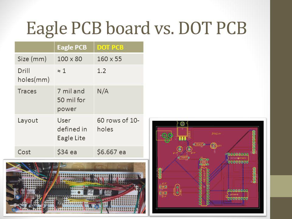 Eagle PCB board vs.