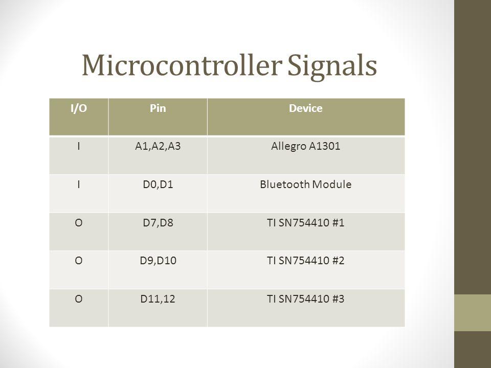 Microcontroller Signals I/OPinDevice IA1,A2,A3Allegro A1301 ID0,D1Bluetooth Module OD7,D8TI SN754410 #1 OD9,D10TI SN754410 #2 OD11,12TI SN754410 #3