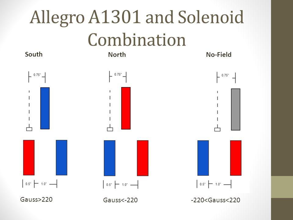 Allegro A1301 and Solenoid Combination South NorthNo-Field Gauss>220 Gauss<-220 -220<Gauss<220