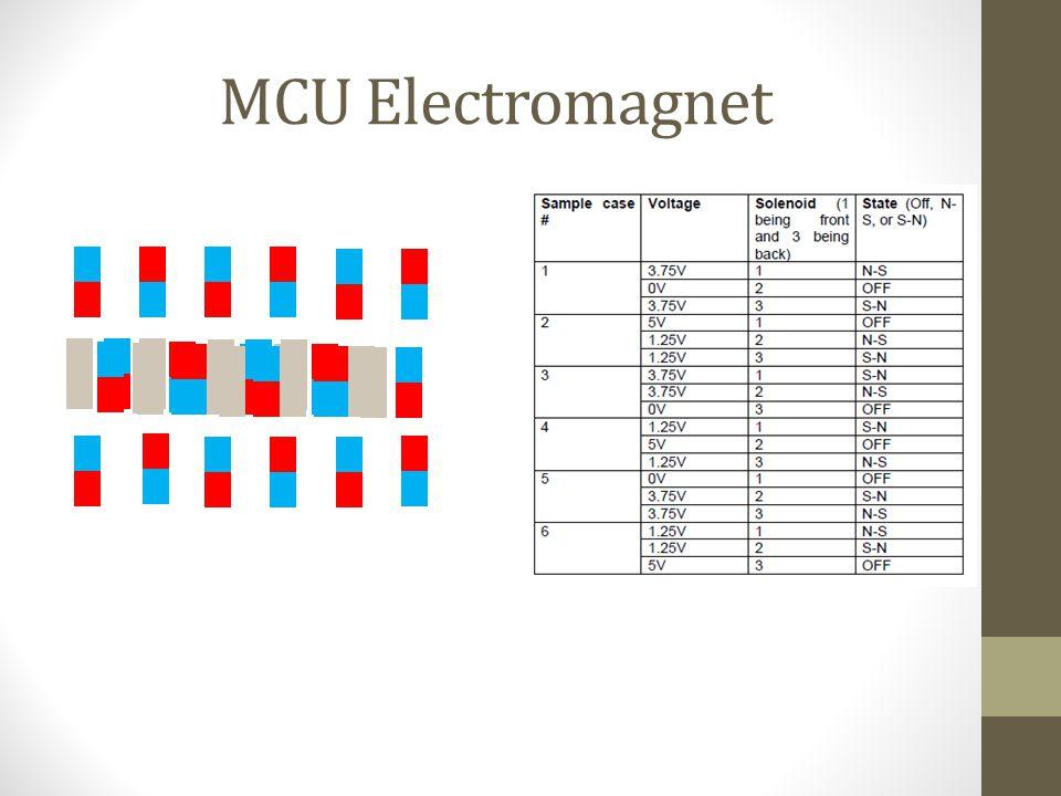 MCU Electromagnet