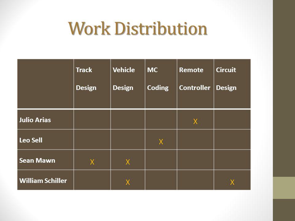 Work Distribution Track Design Vehicle Design MC Coding Remote Controller Circuit Design Julio Arias X Leo Sell X Sean Mawn XX William Schiller X X