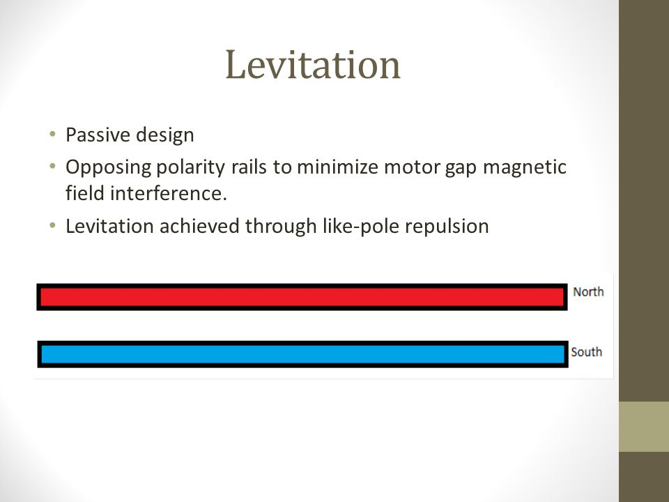 Levitation Passive design Opposing polarity rails to minimize motor gap magnetic field interference.