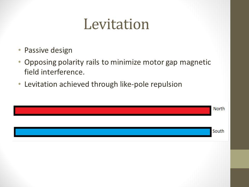 Levitation Passive design Opposing polarity rails to minimize motor gap magnetic field interference. Levitation achieved through like-pole repulsion