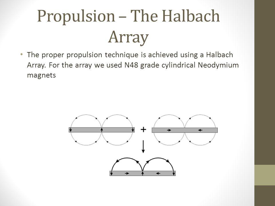 Propulsion – The Halbach Array The proper propulsion technique is achieved using a Halbach Array.