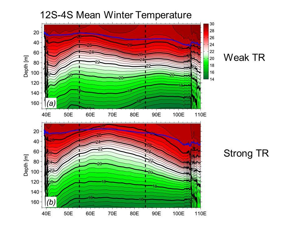 12S-4S Mean Winter Temperature Strong TR Weak TR