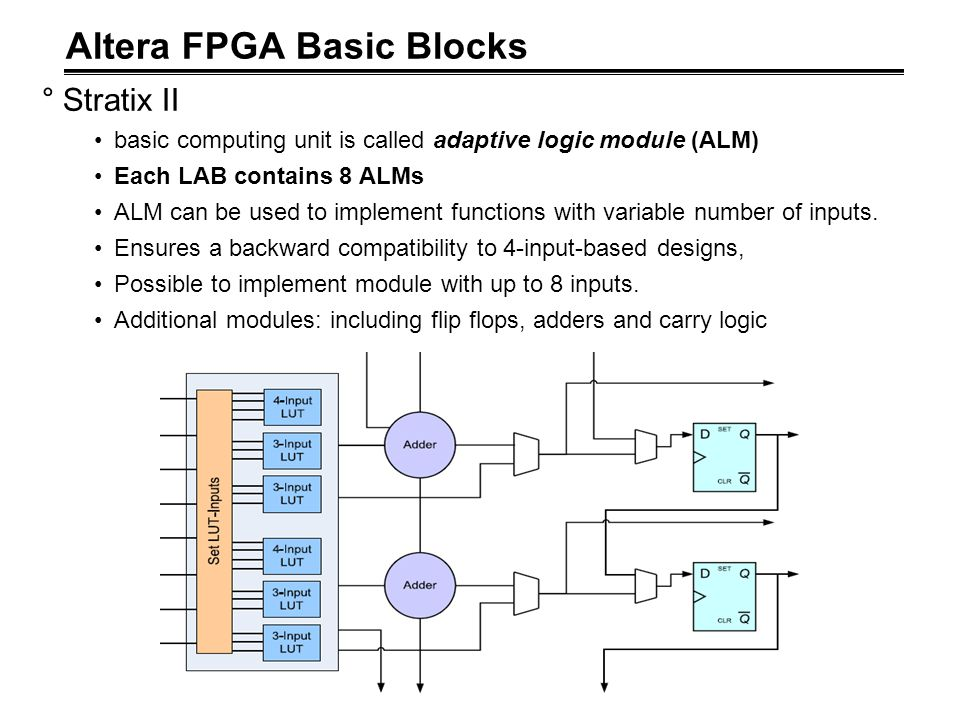 Altera FPGA Basic Blocks °Stratix II basic computing unit is called adaptive logic module (ALM) Each LAB contains 8 ALMs ALM can be used to implement