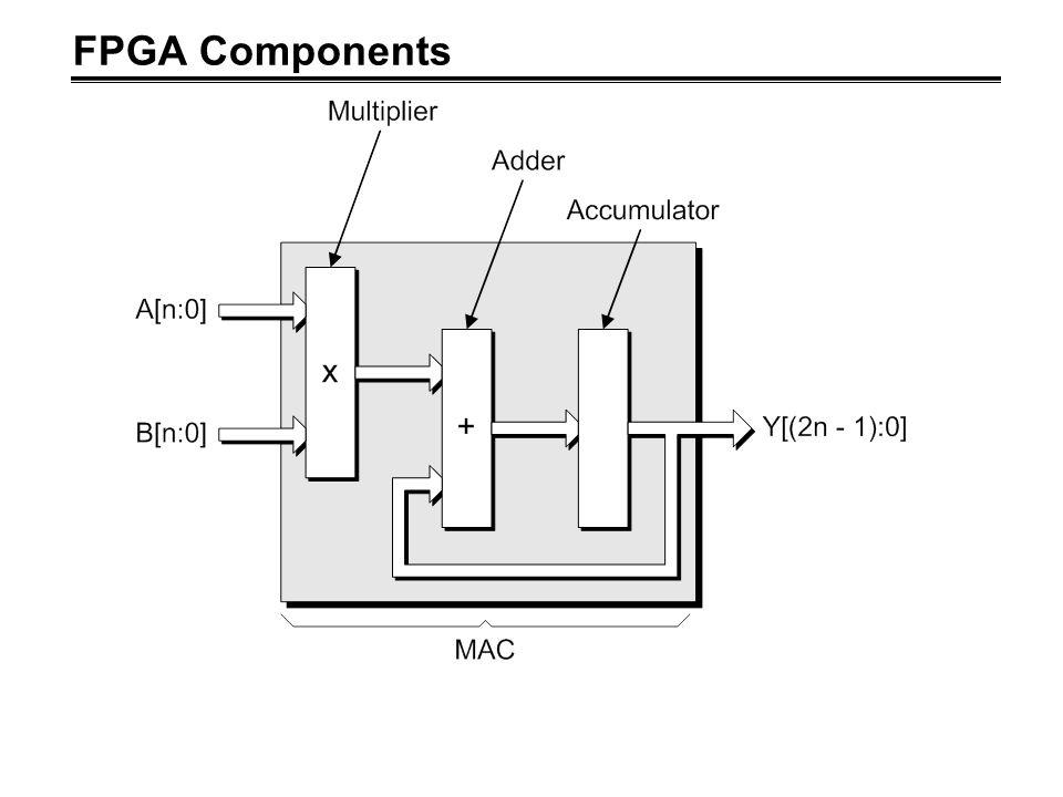 FPGA Components