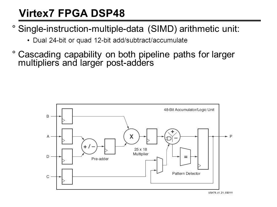 Virtex7 FPGA DSP48 °Single-instruction-multiple-data (SIMD) arithmetic unit: Dual 24-bit or quad 12-bit add/subtract/accumulate °Cascading capability