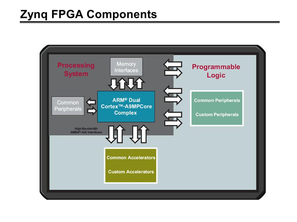 Zynq FPGA Components